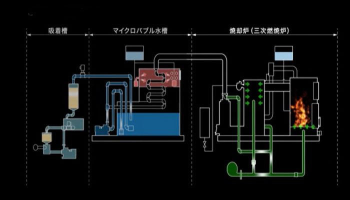 ITO_SBVR_systemflow_ssimg